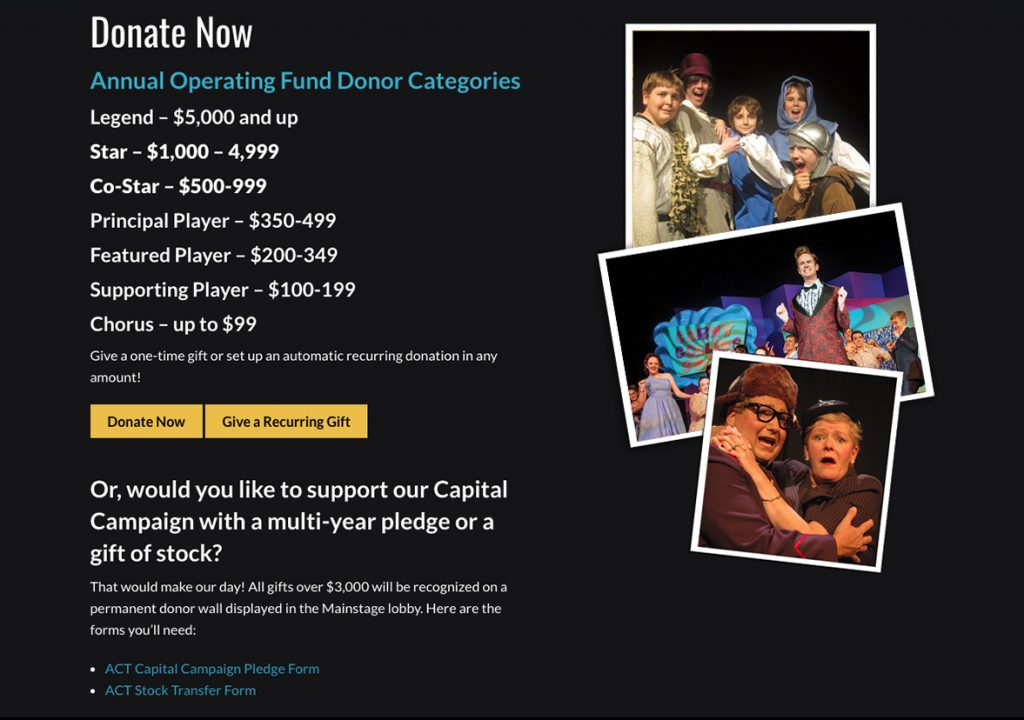 Custom website design and website development for Asheville Community Theatre